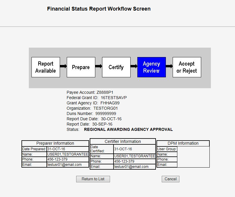 Screen shot of the Financial Status Report Workflow Screen.